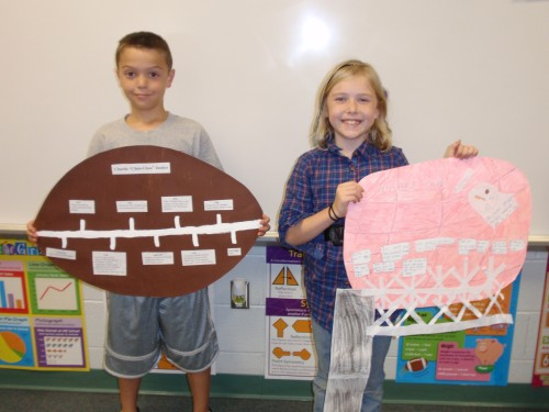 Biography Timeline Projects - Mrs. Richardson's 4th Grade Class
